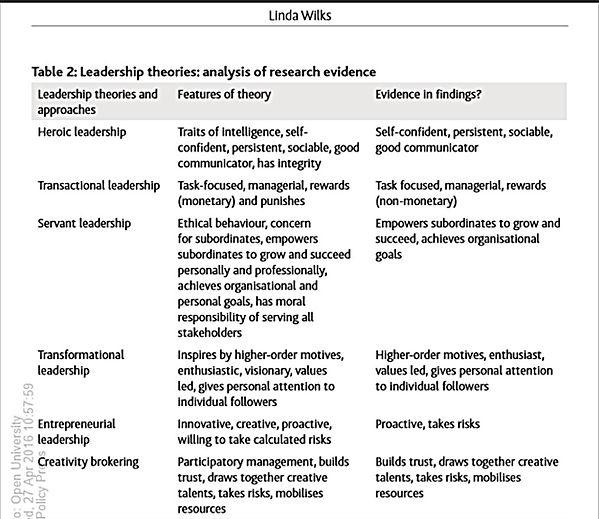 Leadersship models.JPG