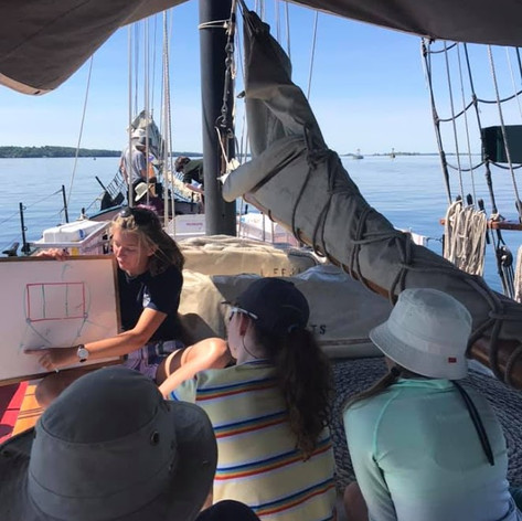 Crew member teaching the trainees about Black Jack's sails.