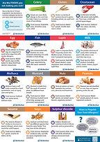 Common Food Allergen Card.jpg
