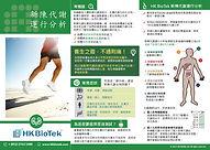 Urinary Metabolic Profile.jpg