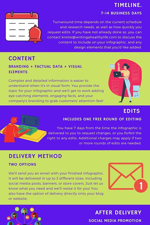 Infographic for Blog Posts, Websites, Documents & More
