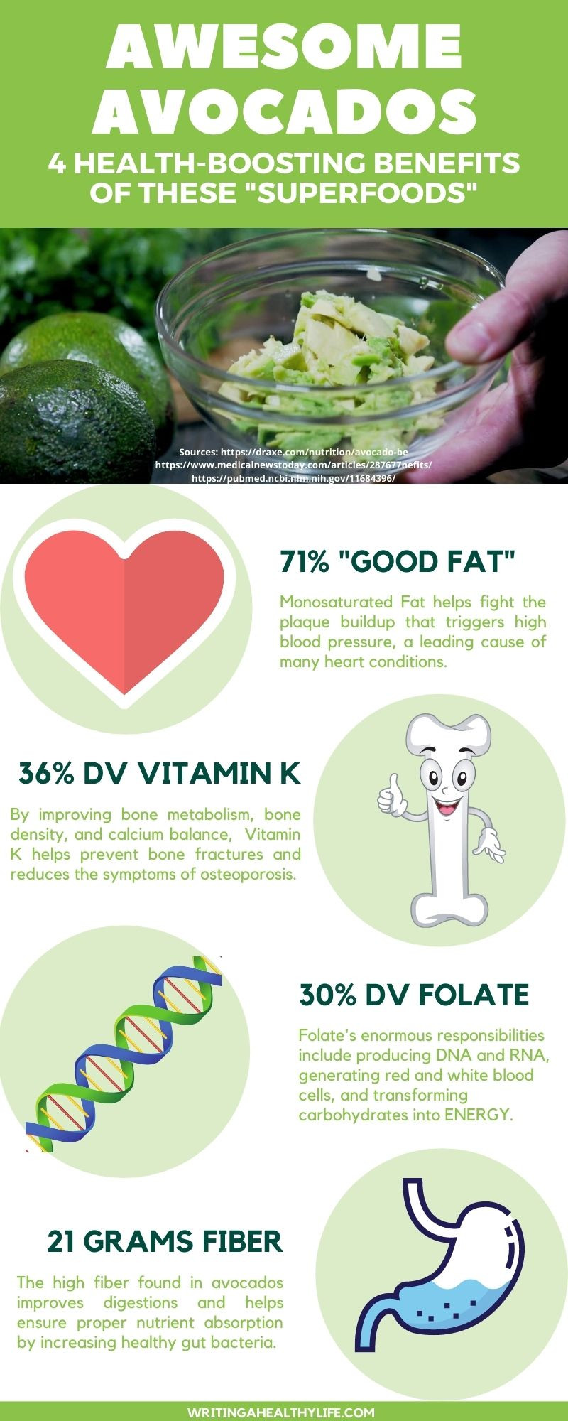 "Awesome Avocados Infographic: 4 Health-Boosting Benefits of These ""Superfoods"" at Writingahealthylife.com"