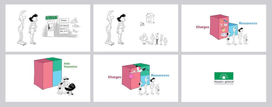 Extraits du film d'animation L'aide financière, Hospice général, réalisé par Eric Buche