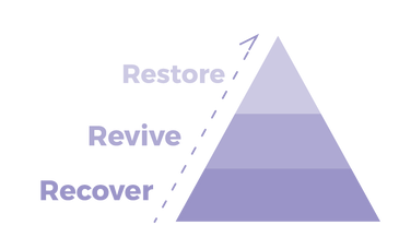 PostpartumRecoveryProgram_Pyramid.png