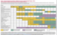 CDC Vaccine Schedule