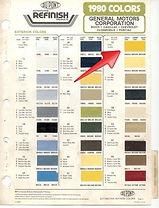 GM 1980 Dupont Paint Codes