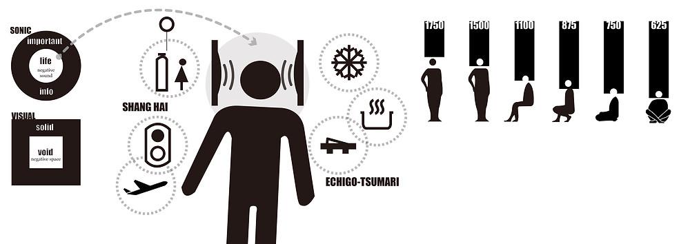 conceptual-diagram