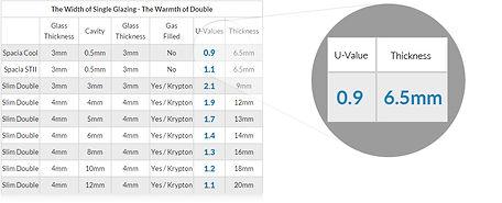 u-values-table56ffb52efd53615090c6ff0000