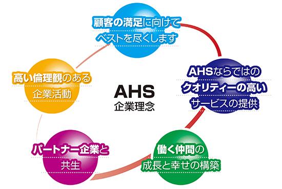 朝日新聞販売サービス 企業理念