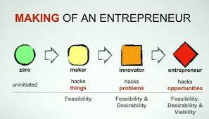 Seven Myths of Being an Entrepreneur