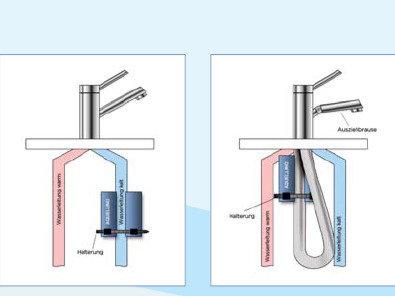 Kalkschutzanlage für einen Wasserhahn (Kalkschutz & Wasservitalisierung)