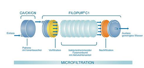 filopur-trinkwasserfiltersystem.jpg