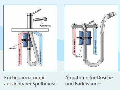 Kalkschutz für Küche und/oder Bad im Doppelpack
