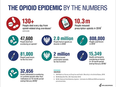 Opiod Epidemic and Hemp