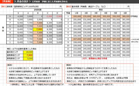 賃金表.png
