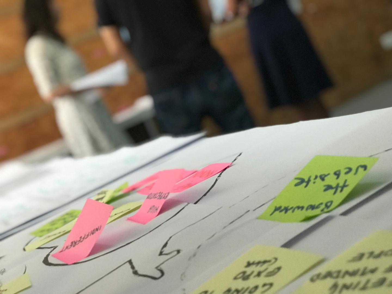 Design thinking empathy exercise