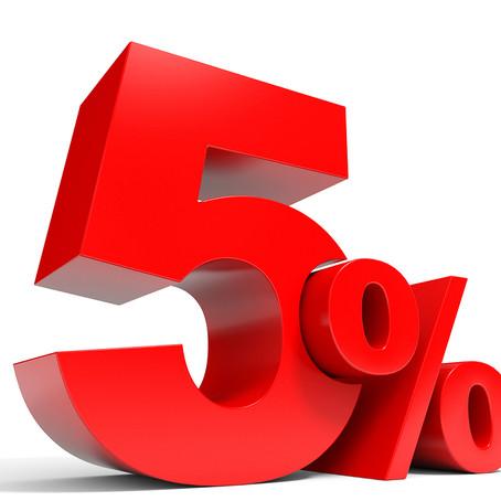Autorizado o aumento em 5% da margem do consignado