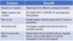ProductBenefits_nCoV19-1.JPG