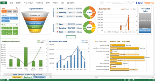 Do you Need help with Excel Spreadsheet in Elmhurst, IL. Get it at $29/Hr