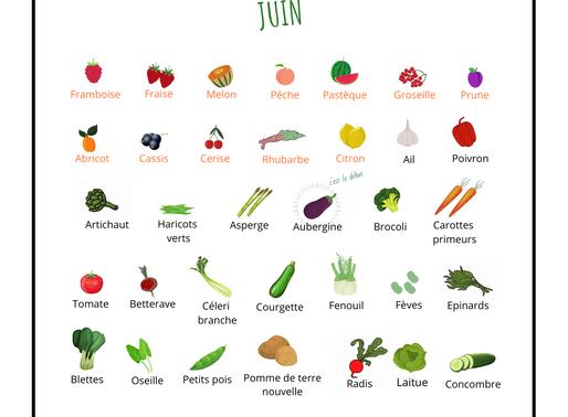 Juin : le calendrier des fruits et légumes de saison