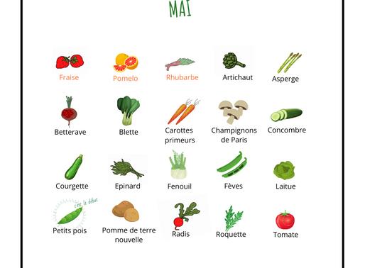 Mai : le calendrier des fruits et légumes de saison