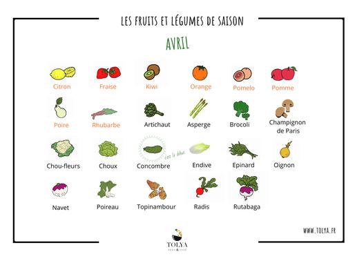 Avril : le calendrier des fruits et légumes de saison