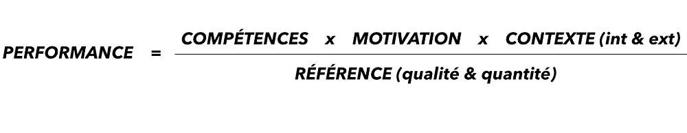 Performance = Compétence x Motivation x Contexte ( intérieur + extérieur ) / Référentiel