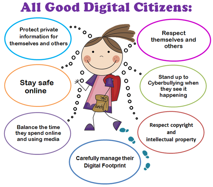 Good Digital Citizenship