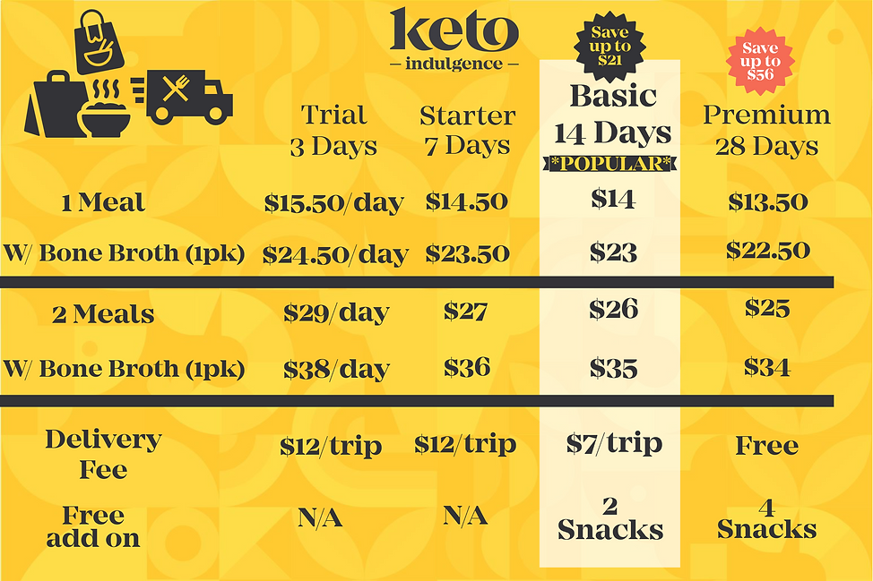 Meal plan price plan R1.png