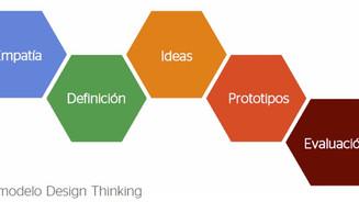 Como aplicar los principios de Design Thinking en Market Research