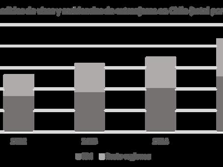 Santiago retiene la mayor proporción de los nuevos inmigrantes