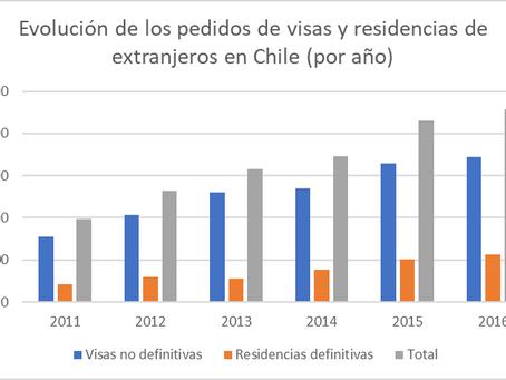 Los inmigrantes cambian la fisonomía de Chile