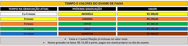tempo_valores_exame.jpg