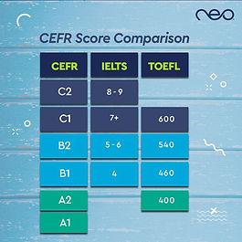 CEFR Levels1.jpg