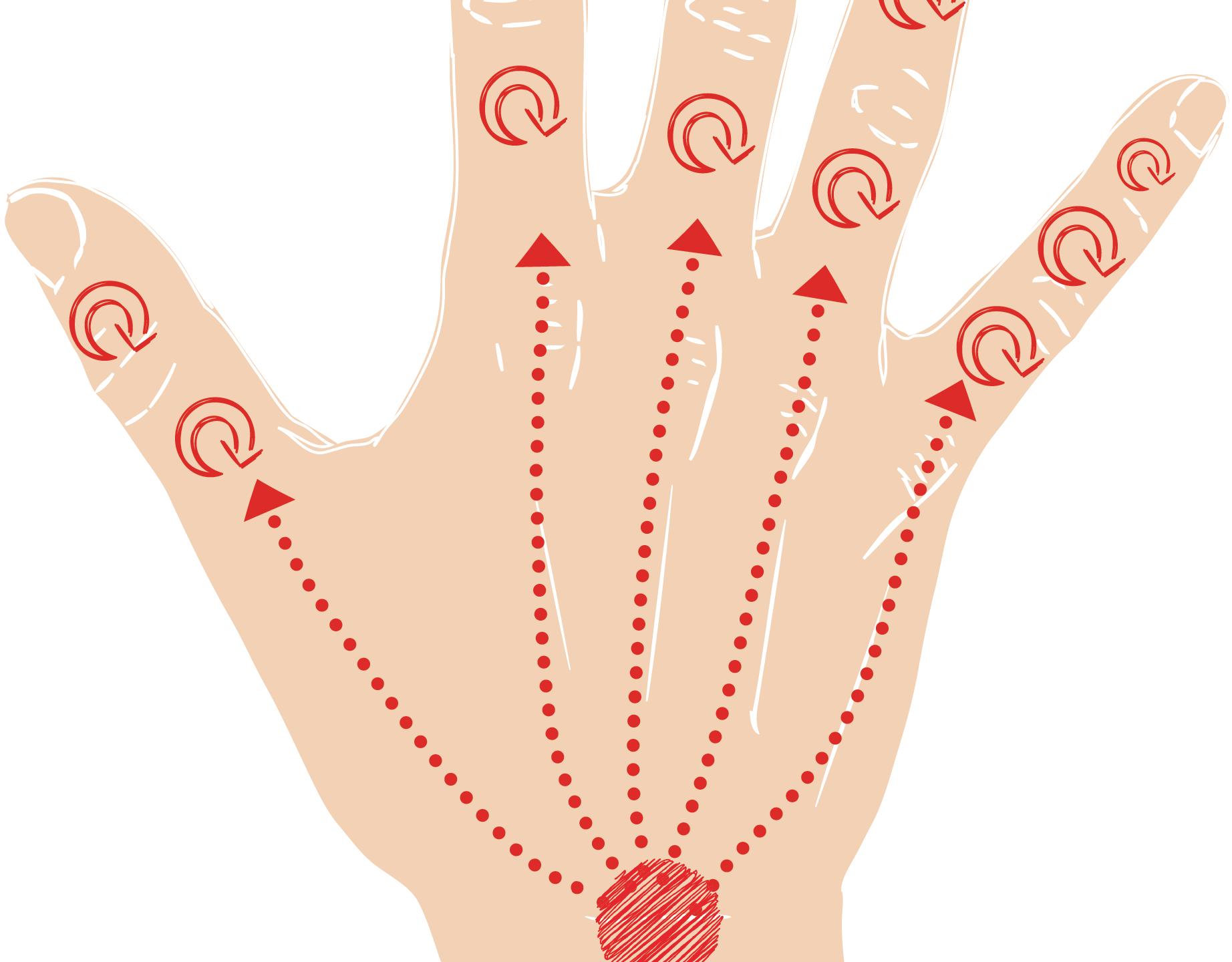 Hand Massage acupressure clivewitham