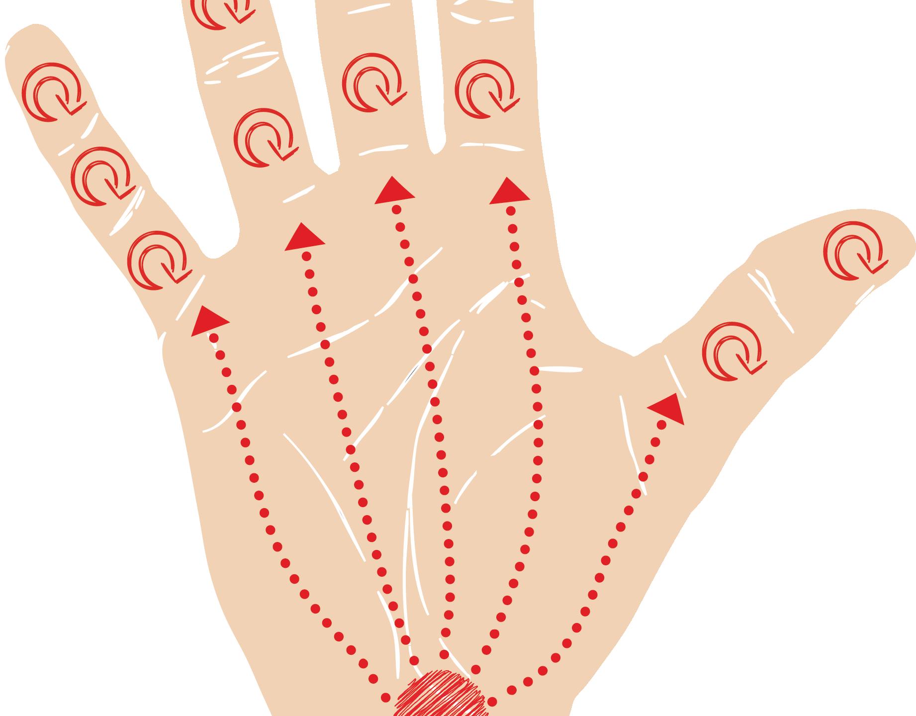 Palm Hand Massage acupressure clivewitha