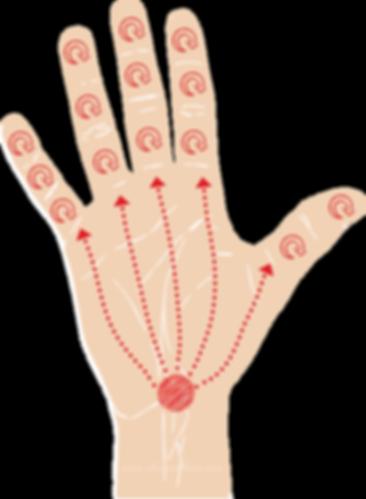 Simple Hand massage