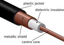 300px-Coaxial_cable_cutaway.svg.png