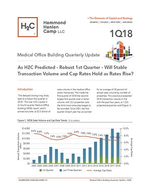 H2C First Quarter Medical Office Building Report: As H2C Predicted - Robust 1st Quarter - Will Stable Transaction Volume and Cap Rates Hold as Rates Rise?