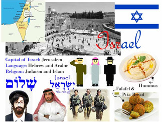 Mixed Media Around the World: Israel