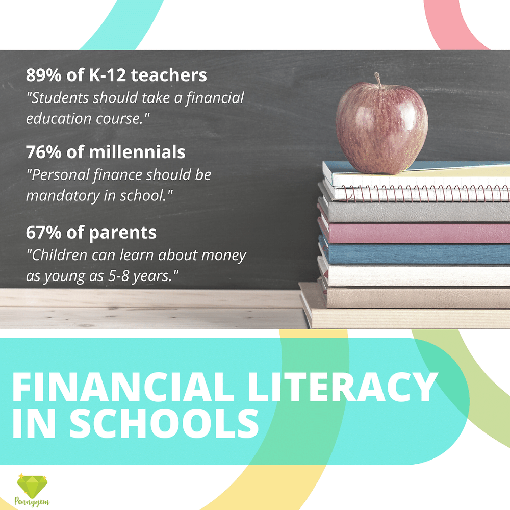 financial education statistics, financial literacy research, teacher opinions, students and financial literacy, financial literacy in schools