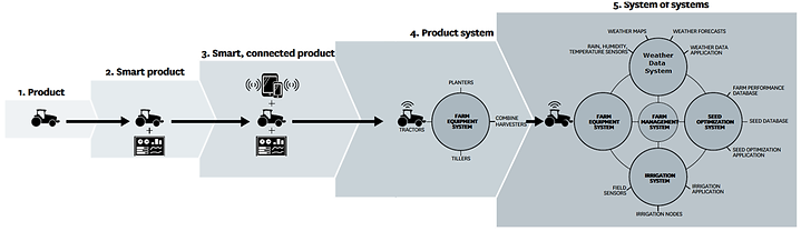 Industry 4.0 illustration.png