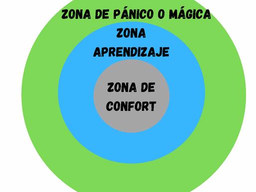 Las 3 zonas por las que tienes de pasar para materializar tus sueños.