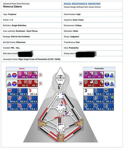 Rebecca Advanced Chart image.jpg