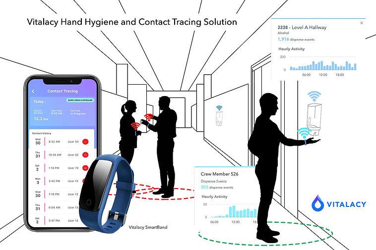 Vitalacy_Hand_Hygiene_Corporate.jpg