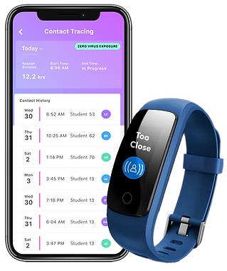 3rd Gen Smartband - Contact Tracing App