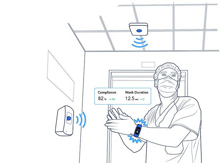 Vitalacy_Automated_Hand_Hygiene_Complian