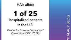 Why Do Preventable Infections and Conditions Continue to Cause Harm?