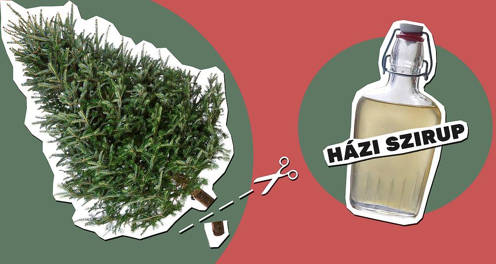zero waste karácsony