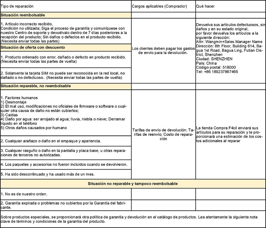 Garantias y  Escenarios.png